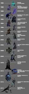 BatmanEvolution