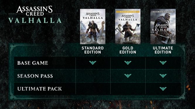 ASSASSINS CREED EDITIONS